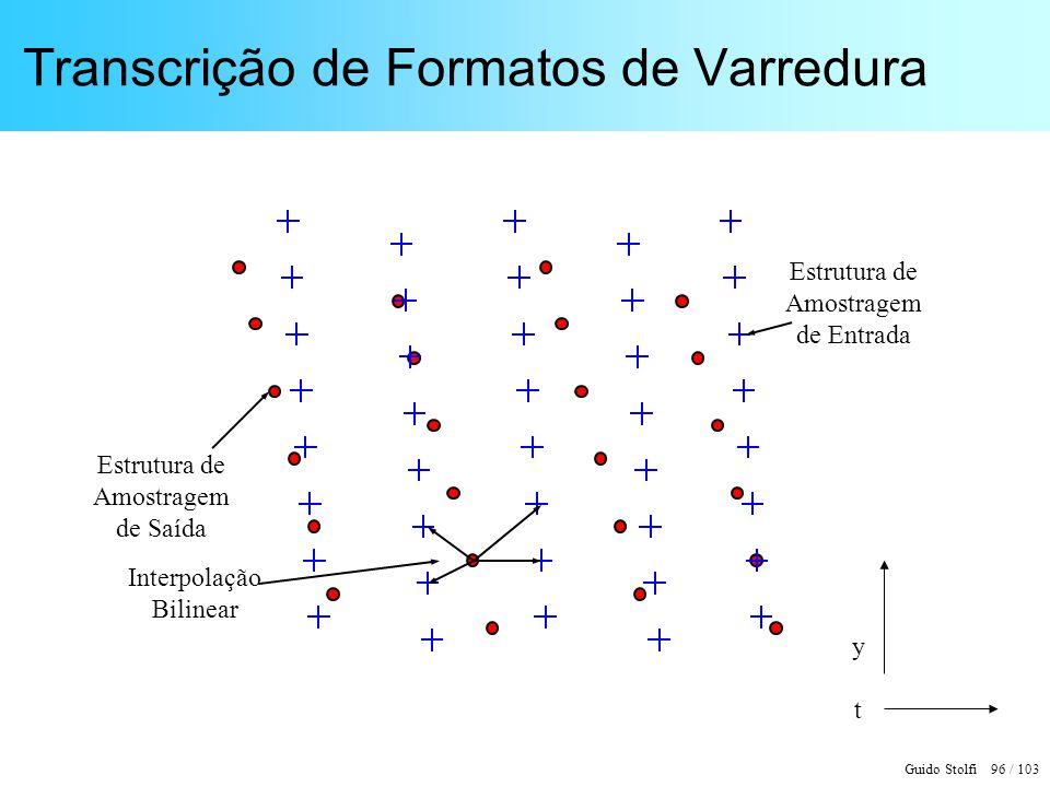 Guido Stolfi 96 / 103 Transcrição de Formatos de Varredura Estrutura de Amostragem de Saída Estrutura de Amostragem de Entrada Interpolação Bilinear y