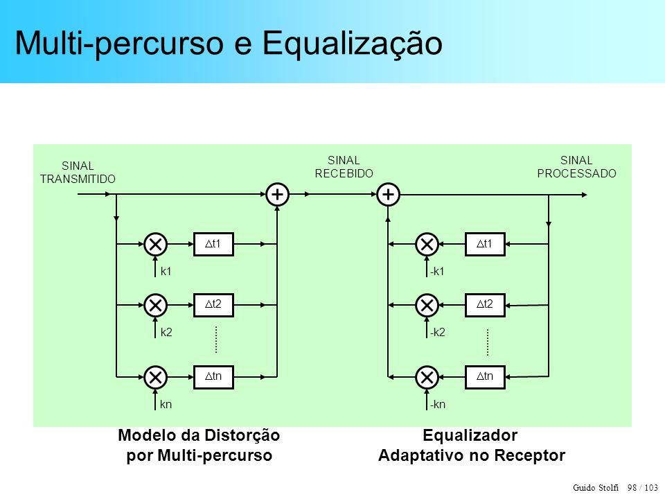 Guido Stolfi 98 / 103 Multi-percurso e Equalização t1 k1 k2 kn t2 tn SINAL TRANSMITIDO Equalizador Adaptativo no Receptor t1 -k1 -k2 -kn t2 tn SINAL P