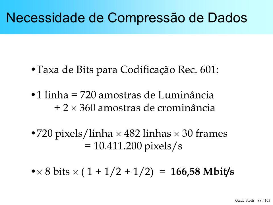 Guido Stolfi 99 / 103 Necessidade de Compressão de Dados Taxa de Bits para Codificação Rec. 601: 1 linha = 720 amostras de Luminância + 2 360 amostras