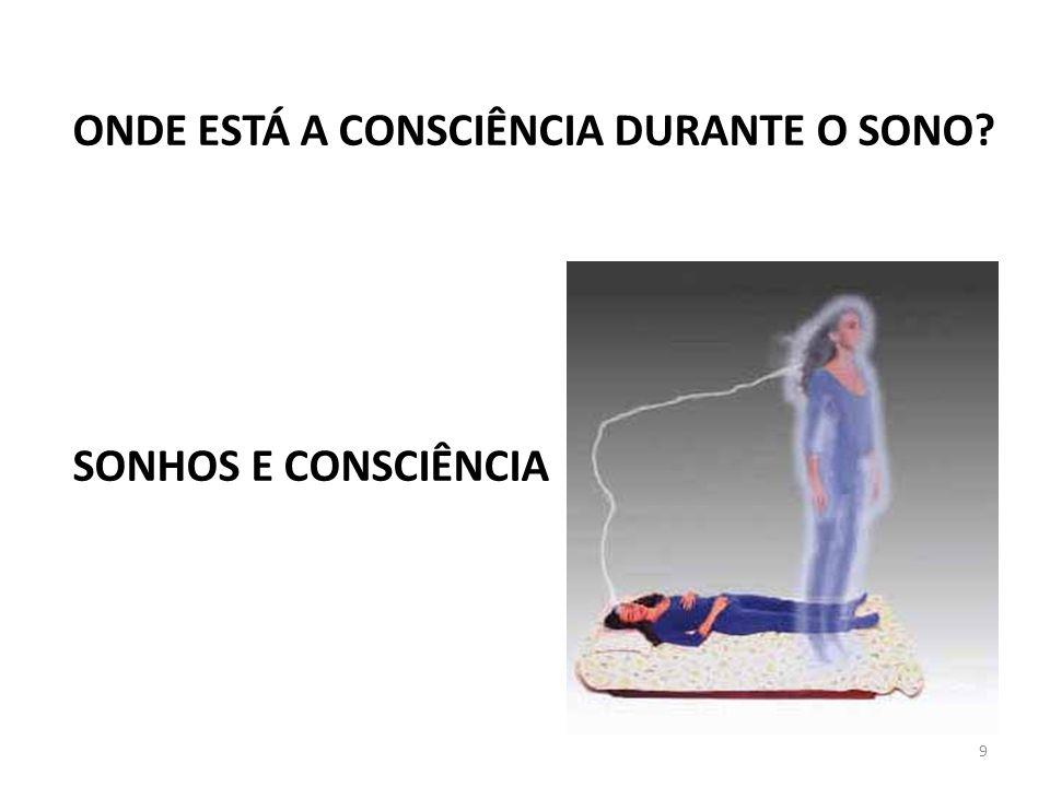 Utilizando a imagem do iceberg de Fechner, podemos dizer que o consciente é apenas a parte emergente.