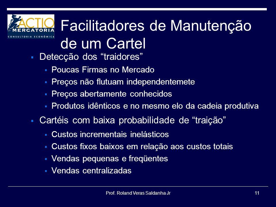 Prof. Roland Veras Saldanha Jr11 Facilitadores de Manutenção de um Cartel Detecção dos traidores Poucas Firmas no Mercado Preços não flutuam independe