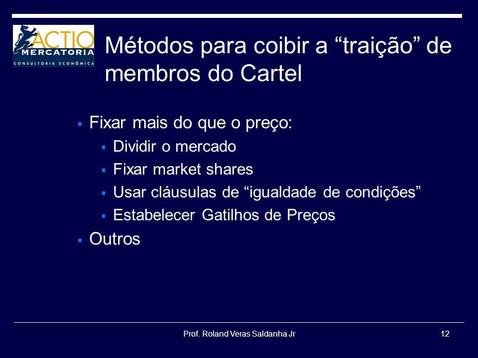 Prof. Roland Veras Saldanha Jr12 Métodos para coibir a traição de membros do Cartel Fixar mais do que o preço: Dividir o mercado Fixar market shares U