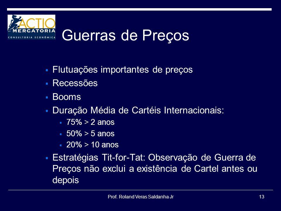 Prof. Roland Veras Saldanha Jr13 Guerras de Preços Flutuações importantes de preços Recessões Booms Duração Média de Cartéis Internacionais: 75% > 2 a