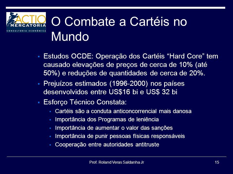 Prof. Roland Veras Saldanha Jr15 O Combate a Cartéis no Mundo Estudos OCDE: Operação dos Cartéis Hard Core tem causado elevações de preços de cerca de