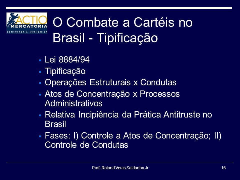 Prof. Roland Veras Saldanha Jr16 O Combate a Cartéis no Brasil - Tipificação Lei 8884/94 Tipificação Operações Estruturais x Condutas Atos de Concentr