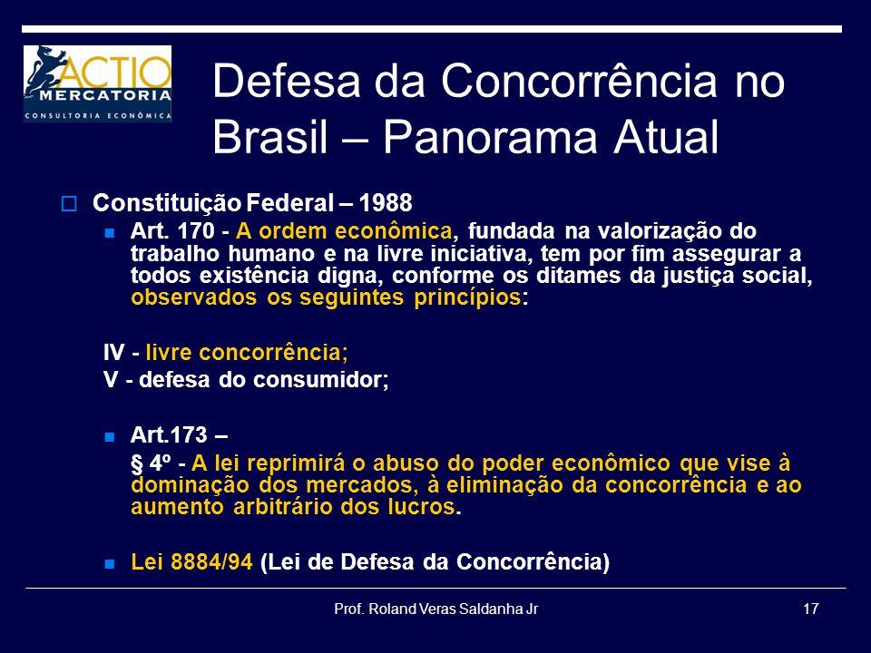 Prof. Roland Veras Saldanha Jr17 Defesa da Concorrência no Brasil – Panorama Atual Constituição Federal – 1988 Art. 170 - A ordem econômica, fundada n
