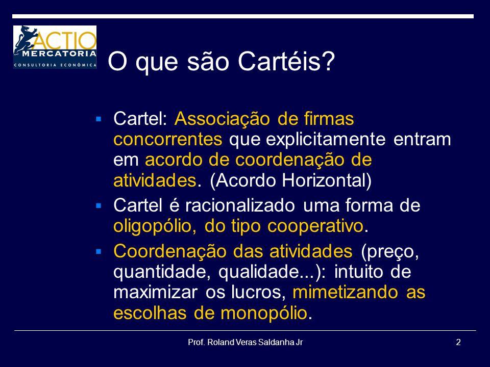 Prof. Roland Veras Saldanha Jr2 O que são Cartéis? Cartel: Associação de firmas concorrentes que explicitamente entram em acordo de coordenação de ati