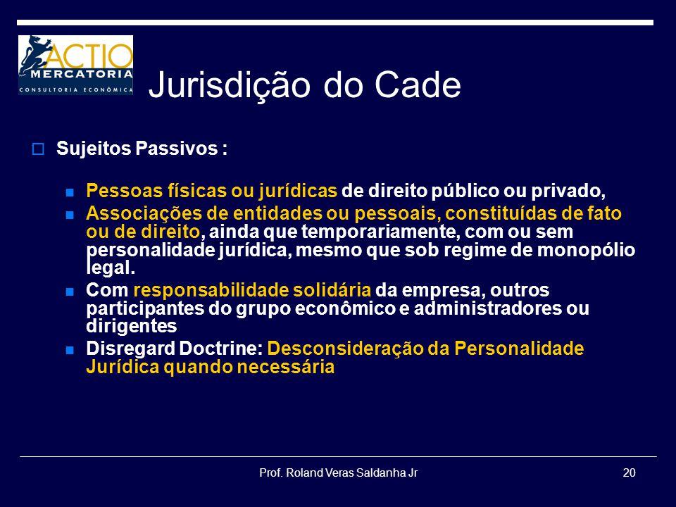 Prof. Roland Veras Saldanha Jr20 Jurisdição do Cade Sujeitos Passivos : Pessoas físicas ou jurídicas de direito público ou privado, Associações de ent
