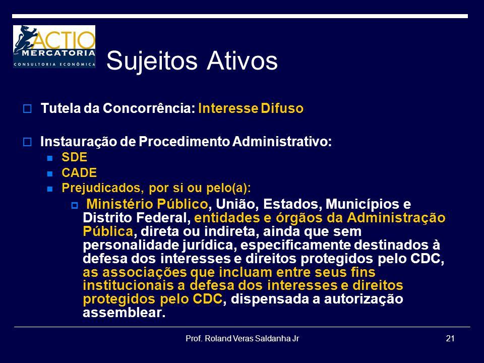 Prof. Roland Veras Saldanha Jr21 Sujeitos Ativos Tutela da Concorrência: Interesse Difuso Instauração de Procedimento Administrativo: SDE CADE Prejudi