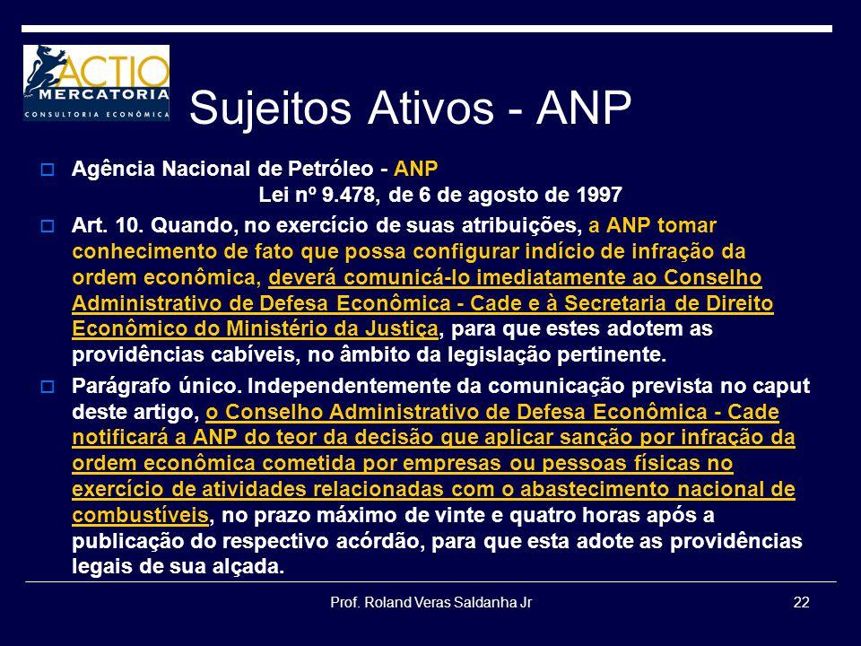 Prof. Roland Veras Saldanha Jr22 Sujeitos Ativos - ANP Agência Nacional de Petróleo - ANP Lei nº 9.478, de 6 de agosto de 1997 Art. 10. Quando, no exe