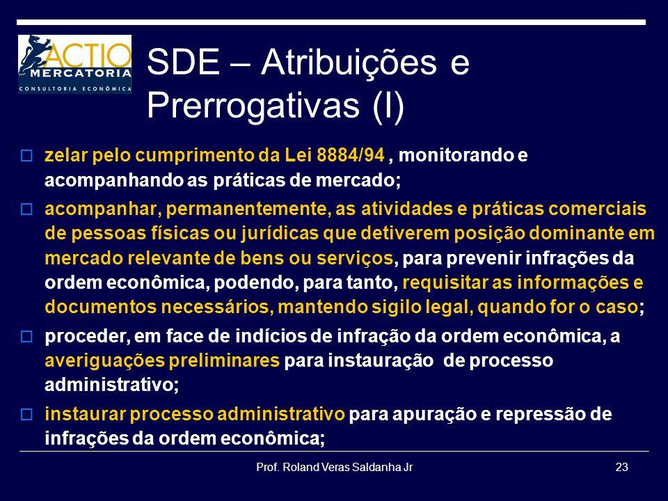 Prof. Roland Veras Saldanha Jr23 SDE – Atribuições e Prerrogativas (I) zelar pelo cumprimento da Lei 8884/94, monitorando e acompanhando as práticas d