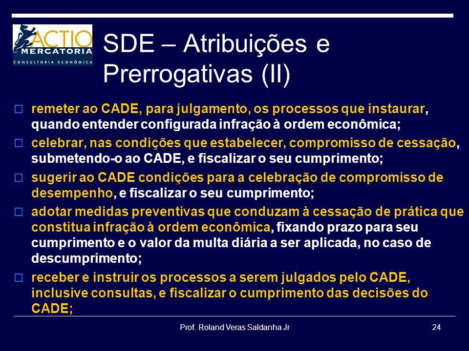 Prof. Roland Veras Saldanha Jr24 SDE – Atribuições e Prerrogativas (II) remeter ao CADE, para julgamento, os processos que instaurar, quando entender