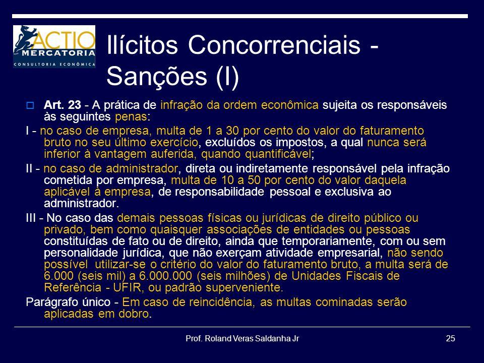 Prof. Roland Veras Saldanha Jr25 Ilícitos Concorrenciais - Sanções (I) Art. 23 - A prática de infração da ordem econômica sujeita os responsáveis às s