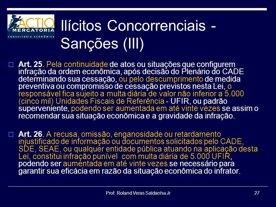 Prof. Roland Veras Saldanha Jr27 Ilícitos Concorrenciais - Sanções (III) Art. 25. Pela continuidade de atos ou situações que configurem infração da or
