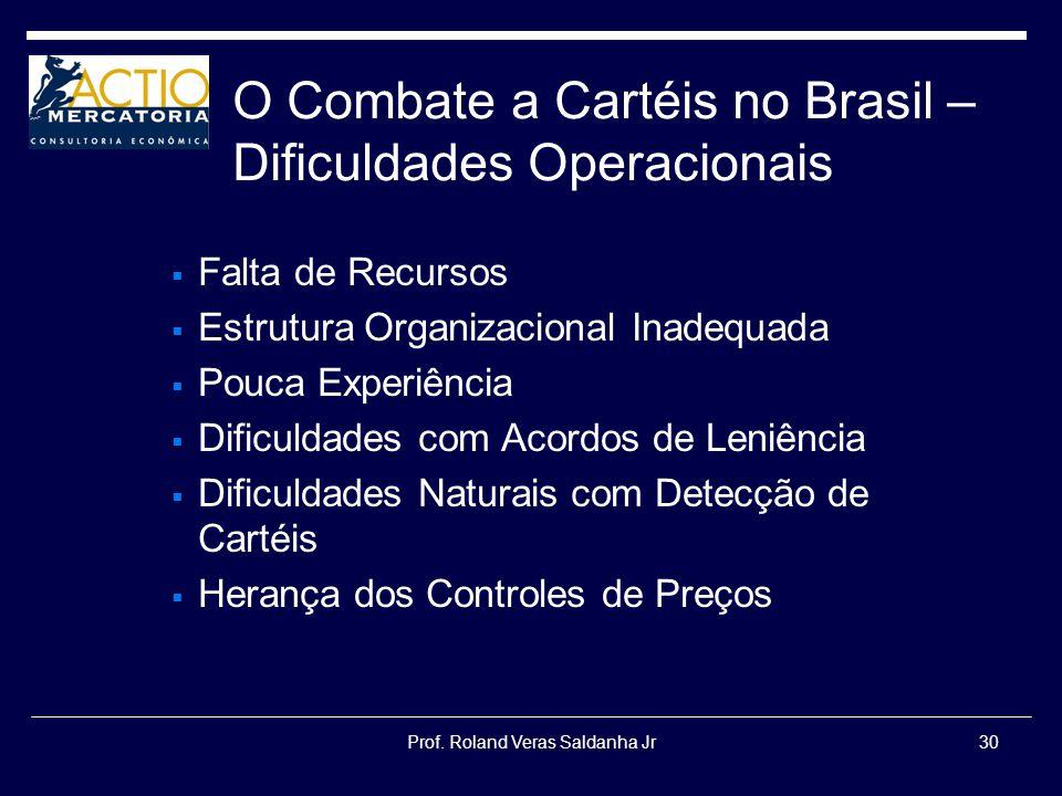 Prof. Roland Veras Saldanha Jr30 O Combate a Cartéis no Brasil – Dificuldades Operacionais Falta de Recursos Estrutura Organizacional Inadequada Pouca