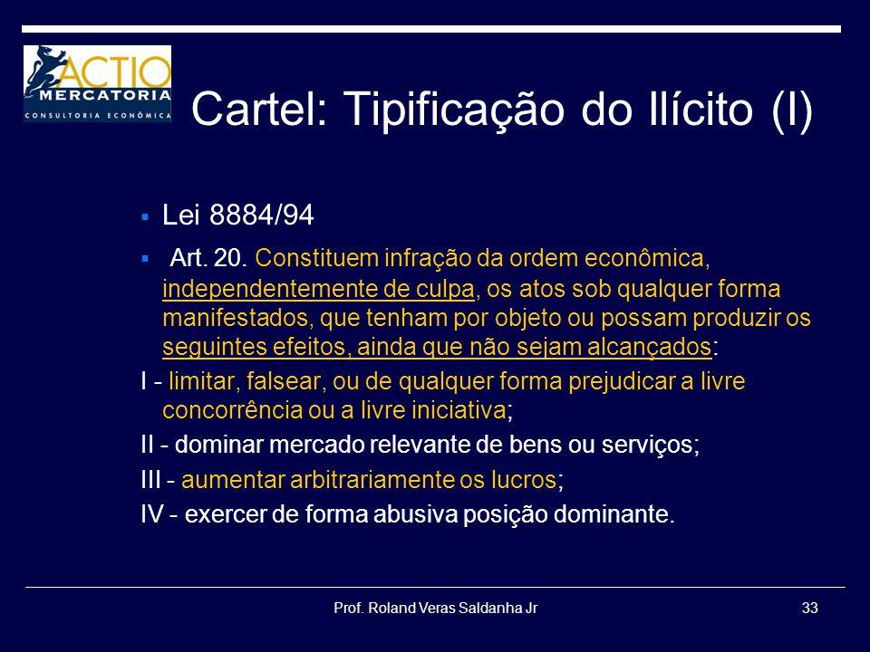 Prof. Roland Veras Saldanha Jr33 Cartel: Tipificação do Ilícito (I) Lei 8884/94 Art. 20. Constituem infração da ordem econômica, independentemente de
