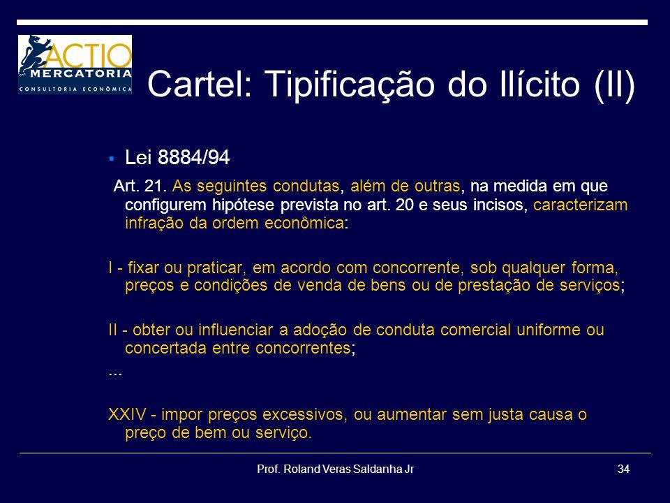 Prof. Roland Veras Saldanha Jr34 Cartel: Tipificação do Ilícito (II) Lei 8884/94 Art. 21. As seguintes condutas, além de outras, na medida em que conf