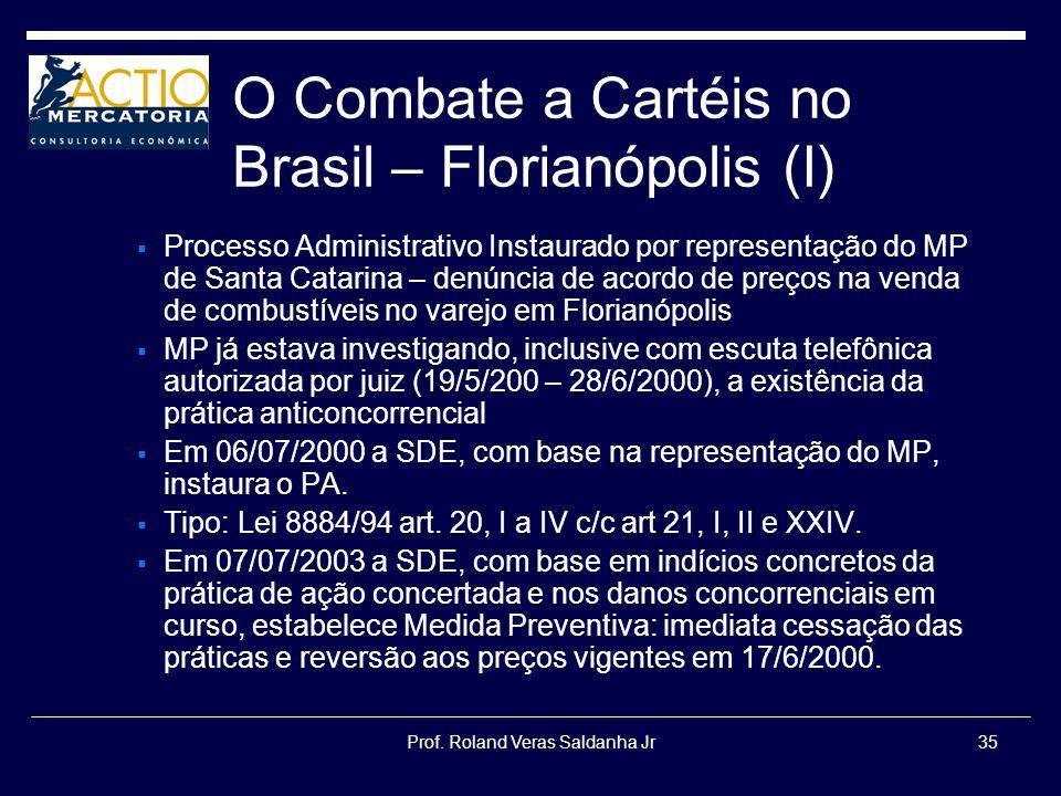 Prof. Roland Veras Saldanha Jr35 O Combate a Cartéis no Brasil – Florianópolis (I) Processo Administrativo Instaurado por representação do MP de Santa
