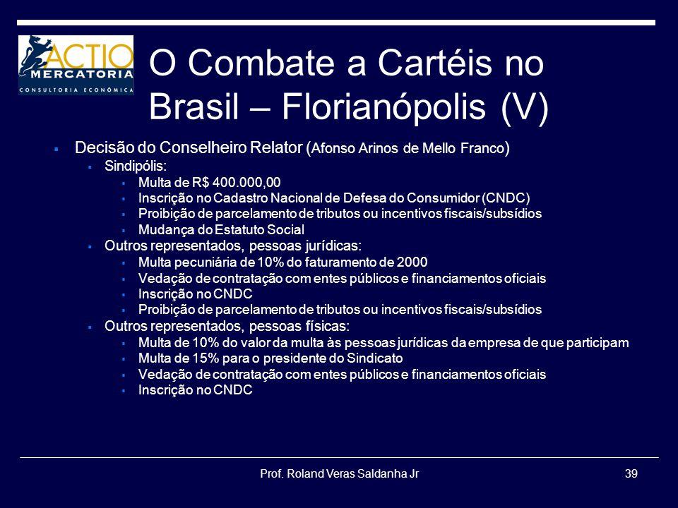 Prof. Roland Veras Saldanha Jr39 O Combate a Cartéis no Brasil – Florianópolis (V) Decisão do Conselheiro Relator ( Afonso Arinos de Mello Franco ) Si