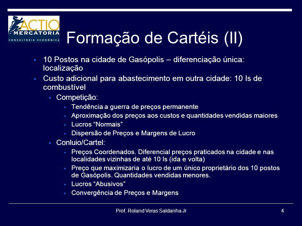 Prof. Roland Veras Saldanha Jr4 Formação de Cartéis (II) 10 Postos na cidade de Gasópolis – diferenciação única: localização Custo adicional para abas