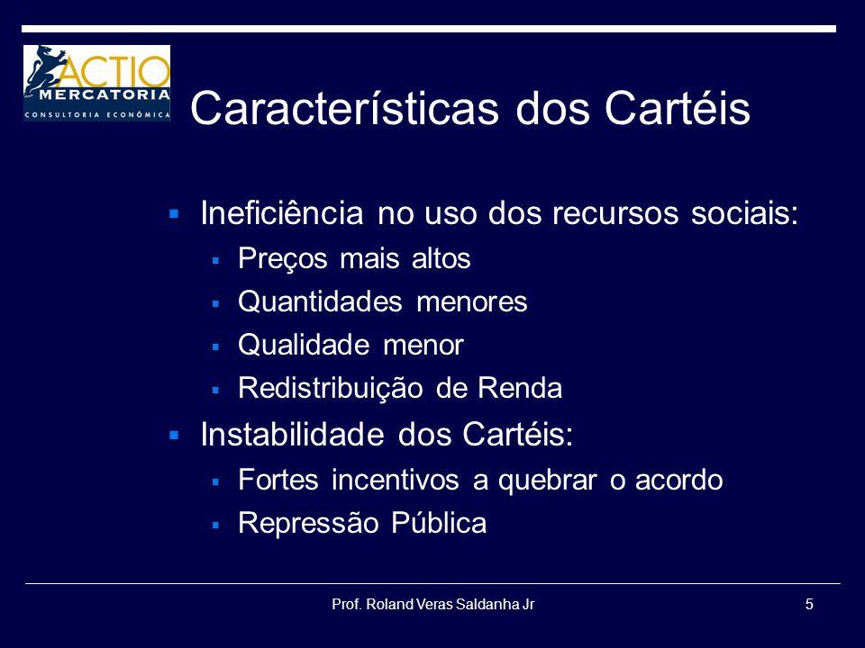 Prof. Roland Veras Saldanha Jr5 Características dos Cartéis Ineficiência no uso dos recursos sociais: Preços mais altos Quantidades menores Qualidade
