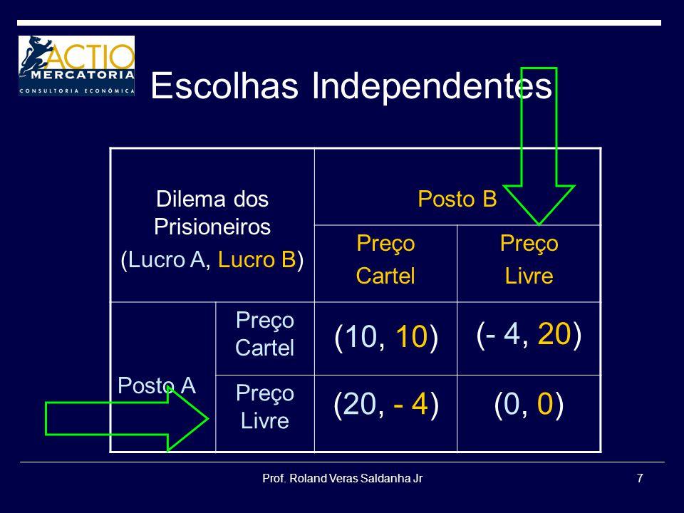 Prof. Roland Veras Saldanha Jr7 Escolhas Independentes Dilema dos Prisioneiros (Lucro A, Lucro B) Posto B Preço Cartel Preço Livre Posto A Preço Carte