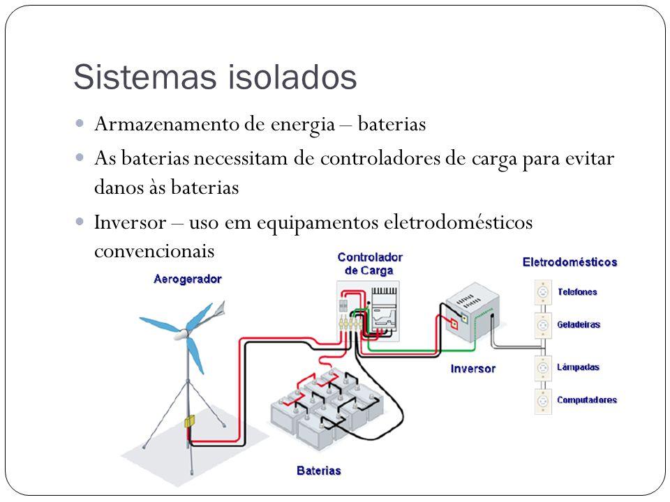 Sistemas isolados Armazenamento de energia – baterias As baterias necessitam de controladores de carga para evitar danos às baterias Inversor – uso em