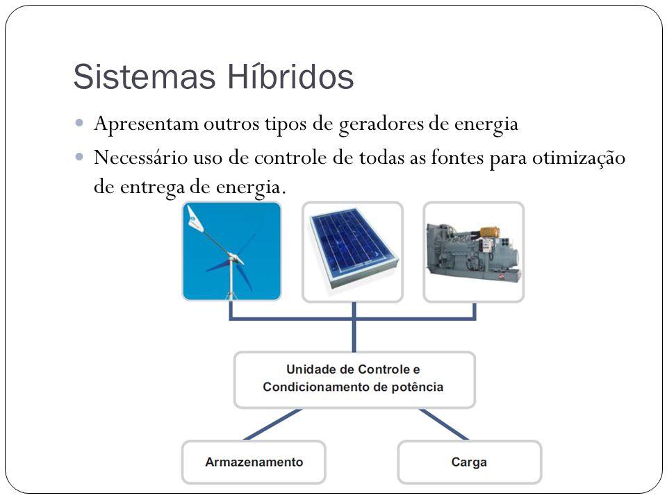 Sistemas Híbridos Apresentam outros tipos de geradores de energia Necessário uso de controle de todas as fontes para otimização de entrega de energia.