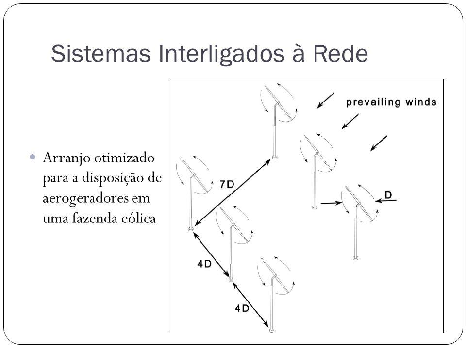 Sistemas Interligados à Rede Arranjo otimizado para a disposição de aerogeradores em uma fazenda eólica