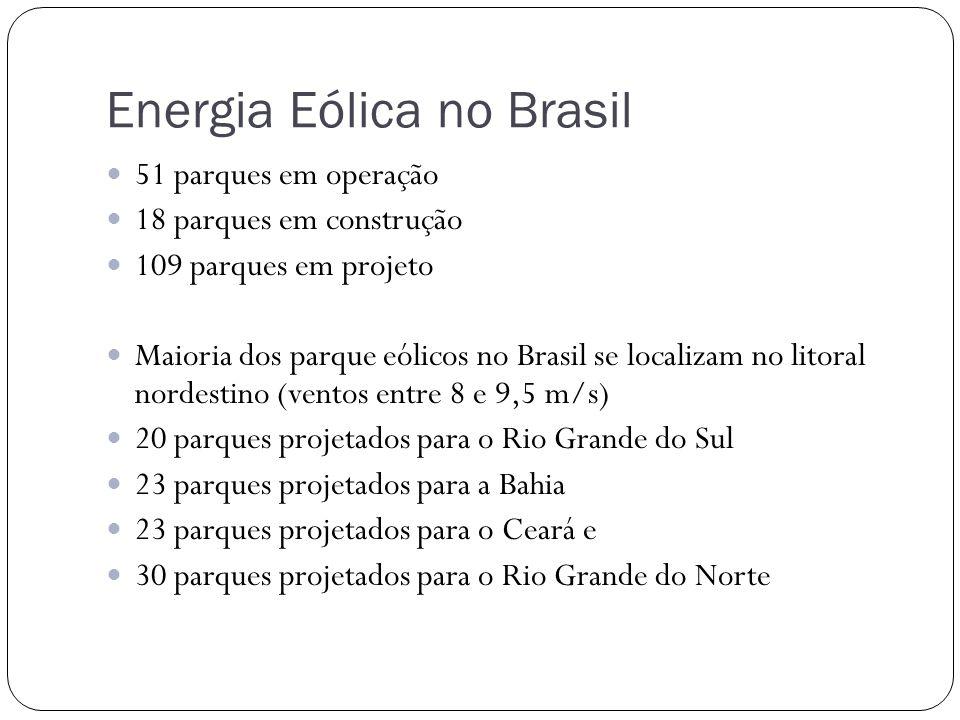 Energia Eólica no Brasil 51 parques em operação 18 parques em construção 109 parques em projeto Maioria dos parque eólicos no Brasil se localizam no l