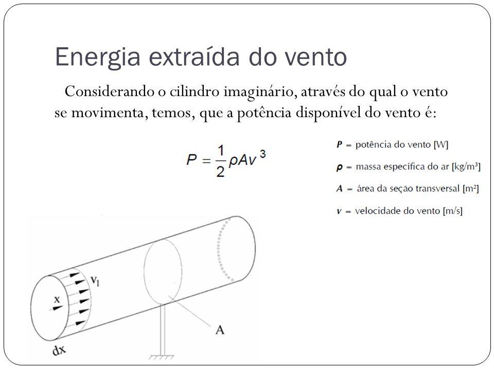 Energia extraída do vento Considerando o cilindro imaginário, através do qual o vento se movimenta, temos, que a potência disponível do vento é: