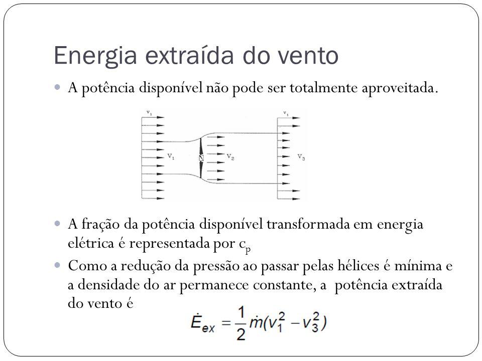Energia extraída do vento A potência disponível não pode ser totalmente aproveitada. A fração da potência disponível transformada em energia elétrica