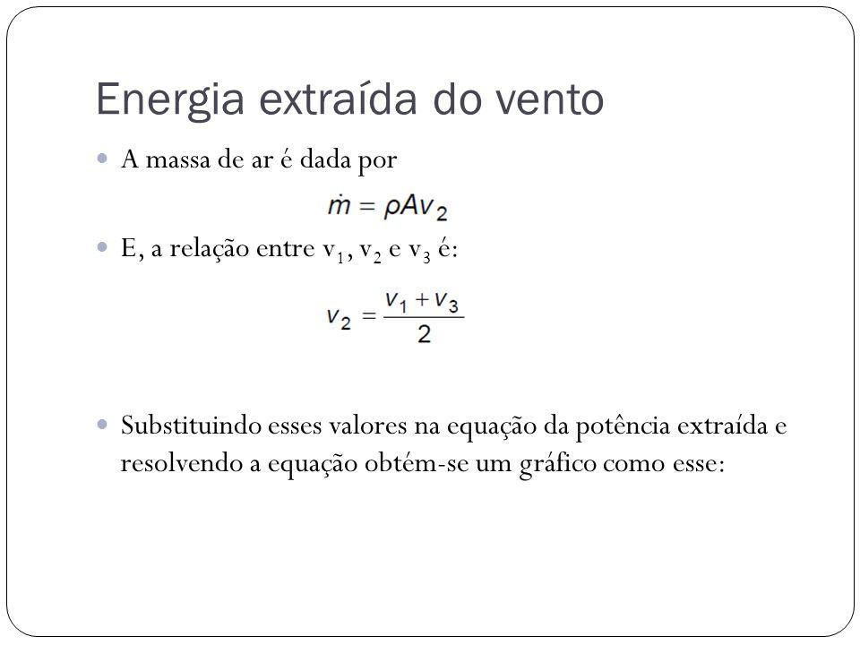Energia extraída do vento A massa de ar é dada por E, a relação entre v 1, v 2 e v 3 é: Substituindo esses valores na equação da potência extraída e r
