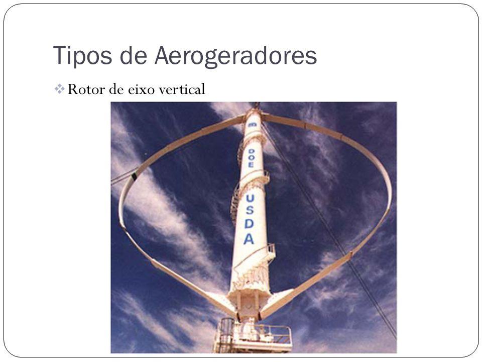 Tipos de Aerogeradores Rotor de eixo vertical