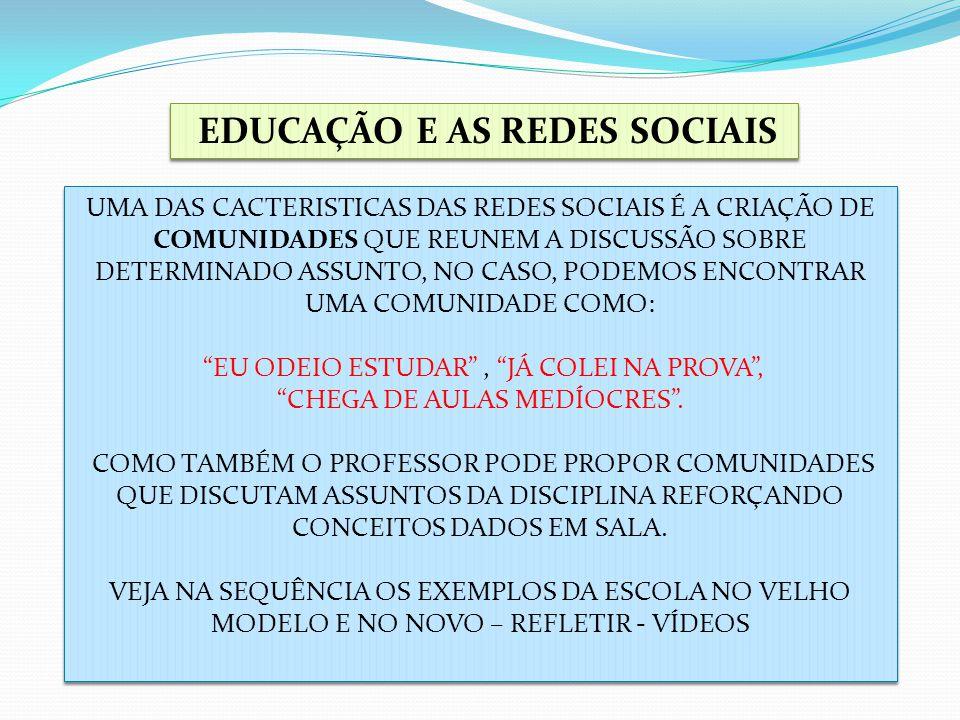 1)MOODLE EX: AVA – AMBIENTE VIRTUAL DE APRENDIZAGEM, UFRB (RECONCAVO – BA) 2)GRUPOS DE DISCUSSÃO EX: GOOGLE GROUPS YAHOO GRUPOS COMUNIDADES (ORKUT, FACEBOOK, etc.) 3)GRUPOS DE PESQUISA EX: PLATAFORMA LATTES 4)BASE DE DADOS EX: PERIÓDICOS CAPES 5)BLOGS OU SITES EX: ABORDAGEM COGNITIVA EM INCLUSÃO DIGITAL 1)MOODLE EX: AVA – AMBIENTE VIRTUAL DE APRENDIZAGEM, UFRB (RECONCAVO – BA) 2)GRUPOS DE DISCUSSÃO EX: GOOGLE GROUPS YAHOO GRUPOS COMUNIDADES (ORKUT, FACEBOOK, etc.) 3)GRUPOS DE PESQUISA EX: PLATAFORMA LATTES 4)BASE DE DADOS EX: PERIÓDICOS CAPES 5)BLOGS OU SITES EX: ABORDAGEM COGNITIVA EM INCLUSÃO DIGITAL FERRAMENTAS NA EDUCAÇÃO SUPERIOR