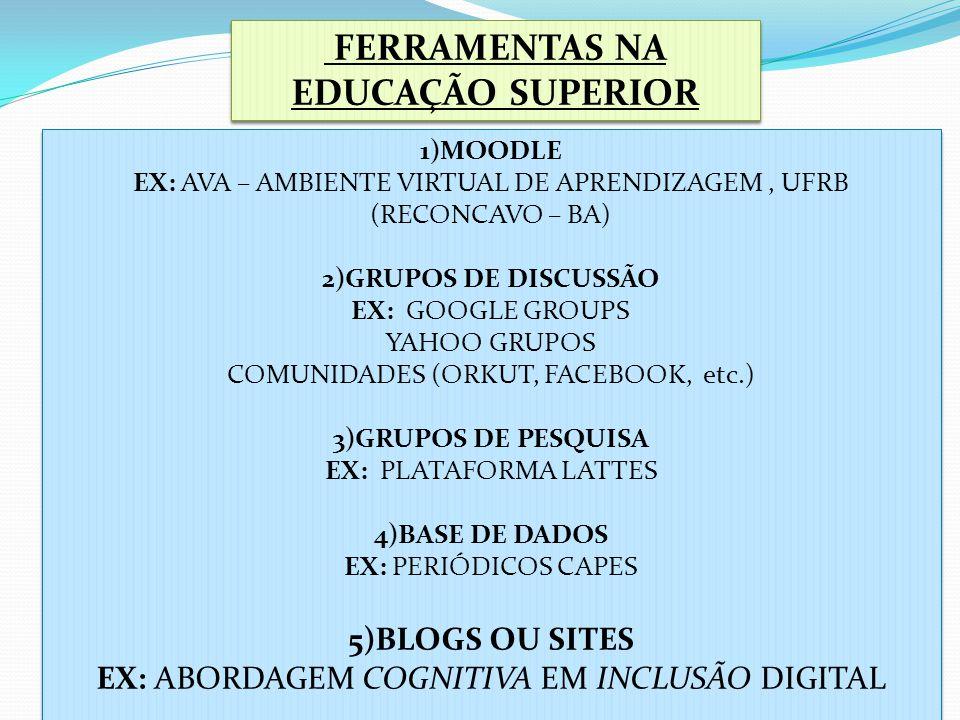 1)MOODLE EX: AVA – AMBIENTE VIRTUAL DE APRENDIZAGEM, UFRB (RECONCAVO – BA) 2)GRUPOS DE DISCUSSÃO EX: GOOGLE GROUPS YAHOO GRUPOS COMUNIDADES (ORKUT, FA