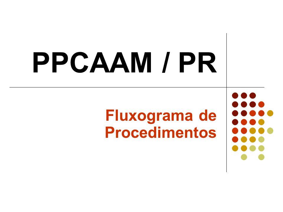 PPCAAM / PR Fluxograma de Procedimentos