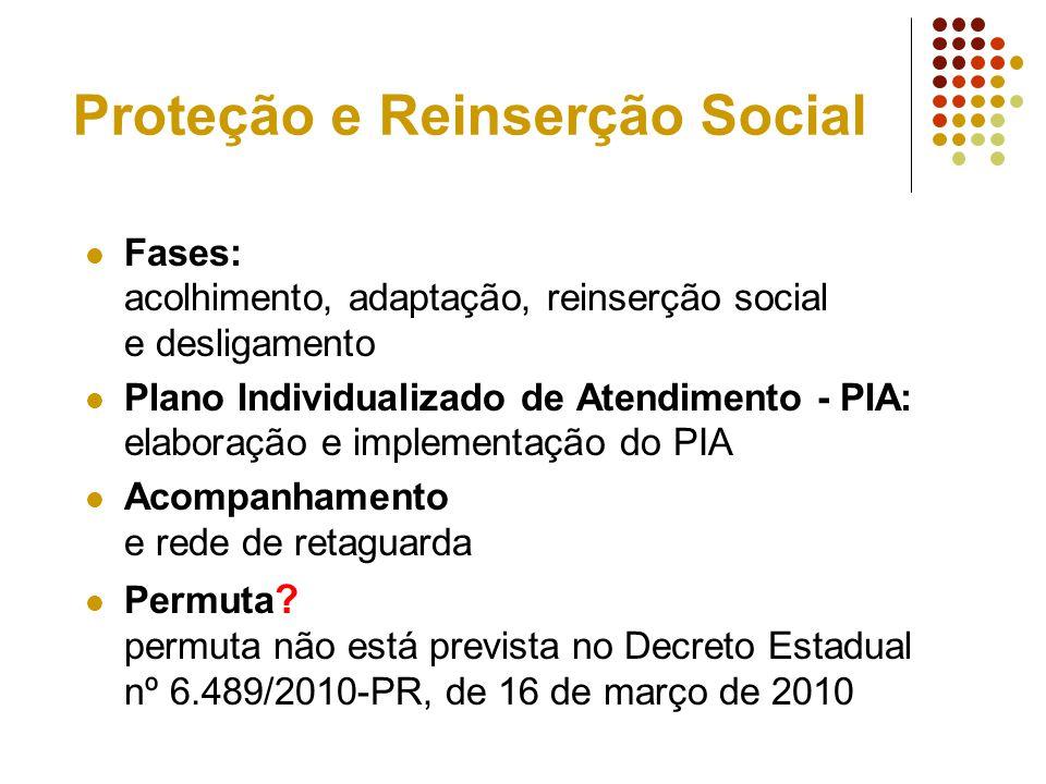 Fases: acolhimento, adaptação, reinserção social e desligamento Plano Individualizado de Atendimento - PIA: elaboração e implementação do PIA Acompanhamento e rede de retaguarda Permuta .