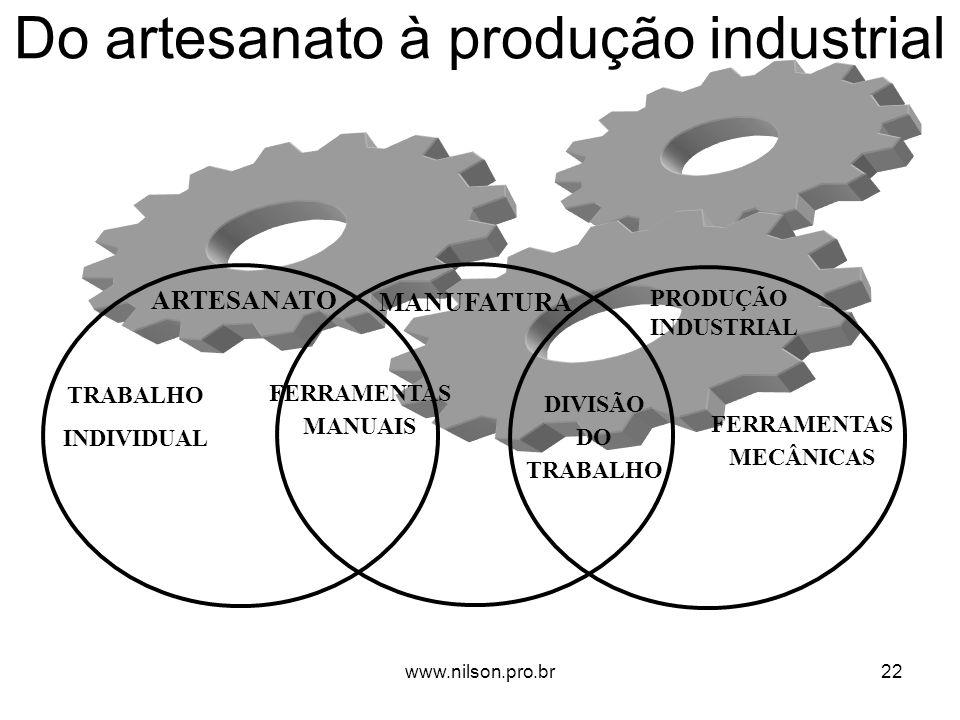 Do artesanato à produção industrial ARTESANATO MANUFATURA PRODUÇÃO INDUSTRIAL TRABALHO INDIVIDUAL DIVISÃO DO TRABALHO FERRAMENTAS MANUAIS FERRAMENTAS