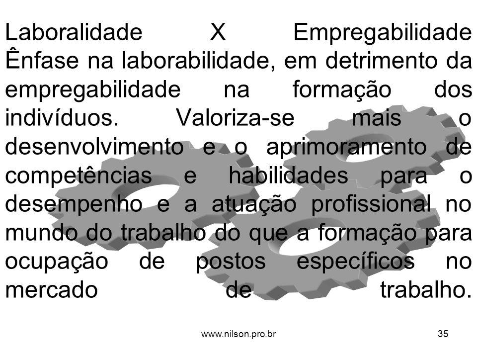 Laboralidade X Empregabilidade Ênfase na laborabilidade, em detrimento da empregabilidade na formação dos indivíduos. Valoriza-se mais o desenvolvimen