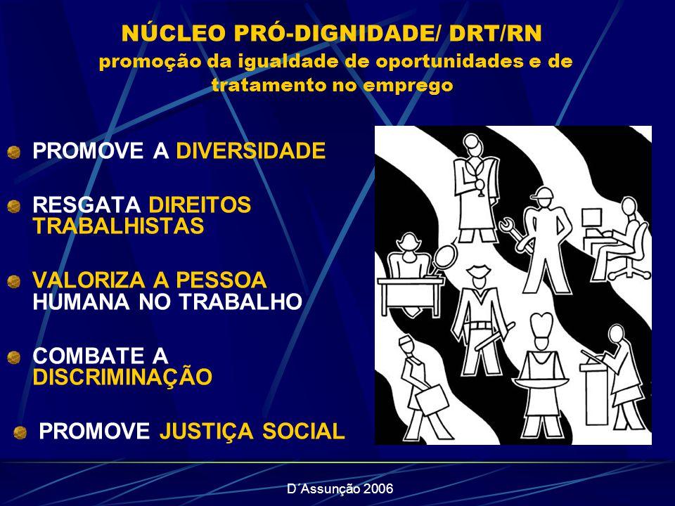 D´Assunção 2006 NÚCLEO PRÓ-DIGNIDADE/ DRT/RN promoção da igualdade de oportunidades e de tratamento no emprego PROMOVE A DIVERSIDADE RESGATA DIREITOS