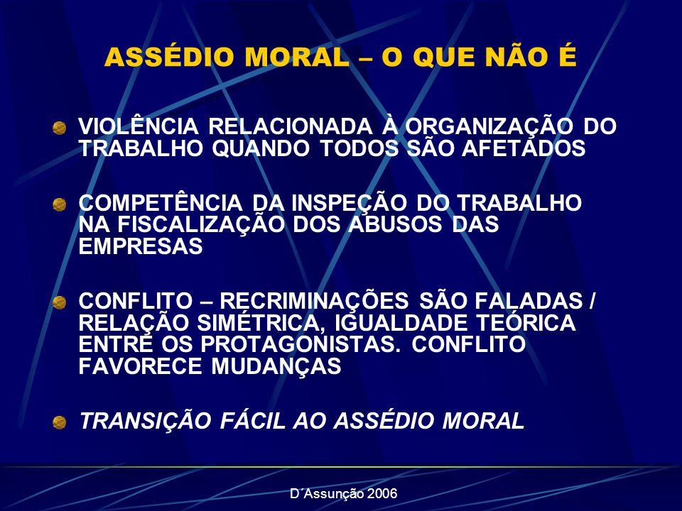 D´Assunção 2006 ASSÉDIO MORAL – O QUE NÃO É VIOLÊNCIA RELACIONADA À ORGANIZAÇÃO DO TRABALHO QUANDO TODOS SÃO AFETADOS COMPETÊNCIA DA INSPEÇÃO DO TRABALHO NA FISCALIZAÇÃO DOS ABUSOS DAS EMPRESAS CONFLITO – RECRIMINAÇÕES SÃO FALADAS / RELAÇÃO SIMÉTRICA, IGUALDADE TEÓRICA ENTRE OS PROTAGONISTAS.