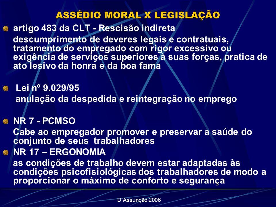 D´Assunção 2006 ASSÉDIO MORAL X LEGISLAÇÃO artigo 483 da CLT - Rescisão indireta descumprimento de deveres legais e contratuais, tratamento do emprega