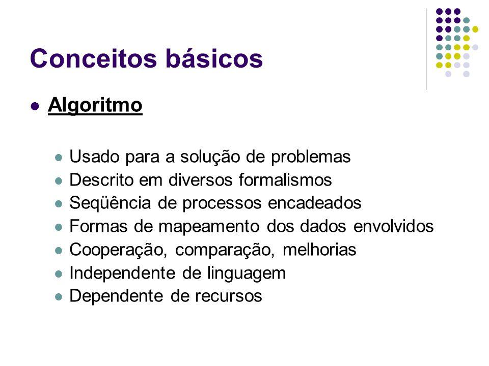 Conceitos básicos Algoritmo Usado para a solução de problemas Descrito em diversos formalismos Seqüência de processos encadeados Formas de mapeamento dos dados envolvidos Cooperação, comparação, melhorias Independente de linguagem Dependente de recursos