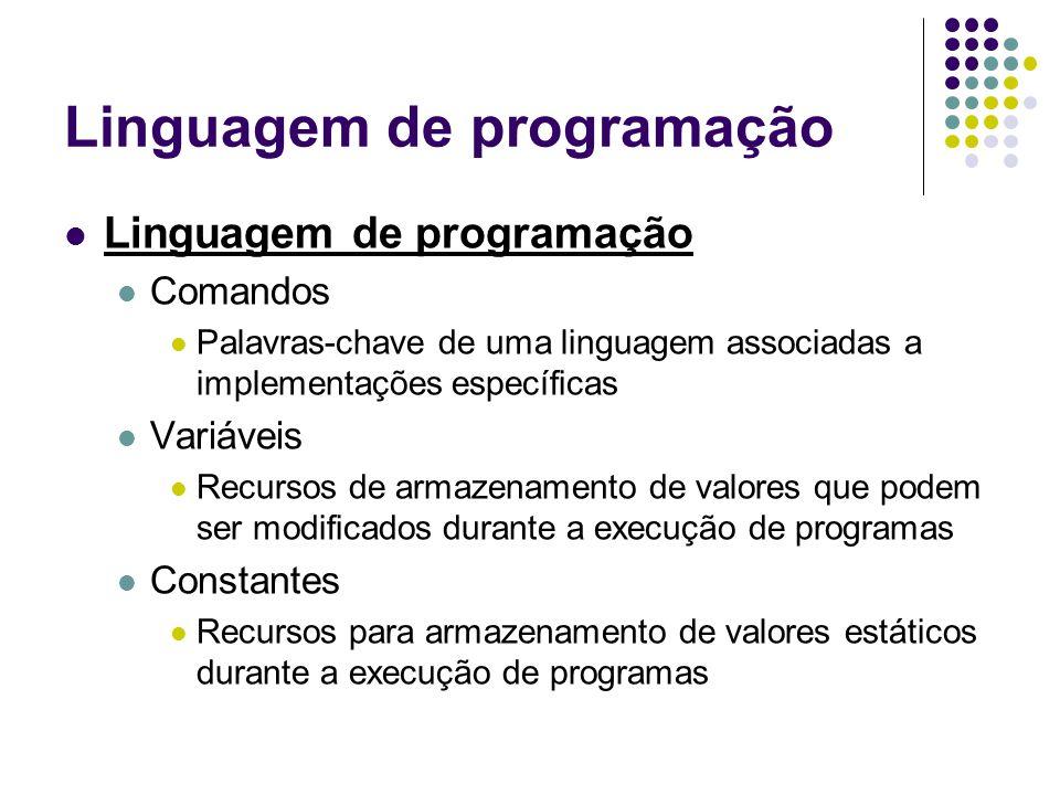 Linguagem de programação Comandos Palavras-chave de uma linguagem associadas a implementações específicas Variáveis Recursos de armazenamento de valores que podem ser modificados durante a execução de programas Constantes Recursos para armazenamento de valores estáticos durante a execução de programas