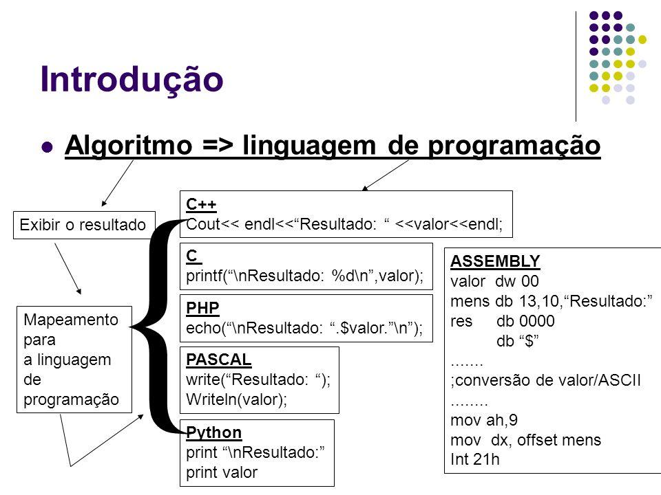 Introdução Algoritmo => linguagem de programação Exibir o resultado C printf(\nResultado: %d\n,valor); Mapeamento para a linguagem de programação C++ Cout<< endl<<Resultado: <<valor<<endl; PHP echo(\nResultado:.$valor.\n); PASCAL write(Resultado: ); Writeln(valor); ASSEMBLY valor dw 00 mens db 13,10,Resultado: res db 0000 db $.......