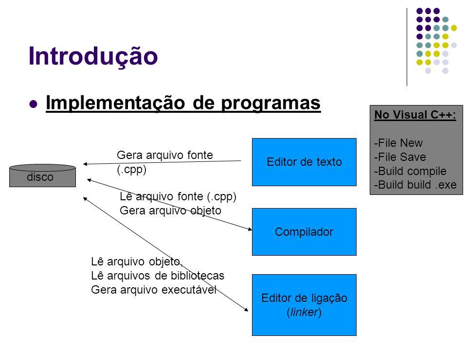Introdução Implementação de programas disco Editor de texto Gera arquivo fonte (.cpp) Compilador Lê arquivo fonte (.cpp) Gera arquivo objeto Editor de ligação (linker) Lê arquivo objeto, Lê arquivos de bibliotecas Gera arquivo executável No Visual C++: -File New -File Save -Build compile -Build build.exe