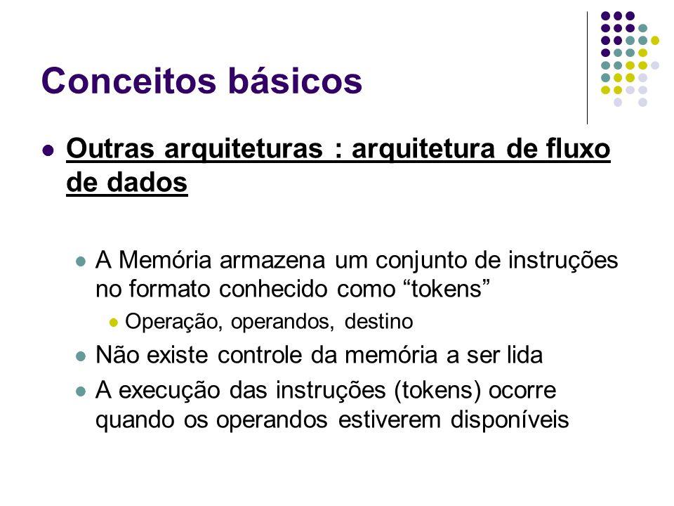 Conceitos básicos Outras arquiteturas : arquitetura de fluxo de dados A Memória armazena um conjunto de instruções no formato conhecido como tokens Operação, operandos, destino Não existe controle da memória a ser lida A execução das instruções (tokens) ocorre quando os operandos estiverem disponíveis