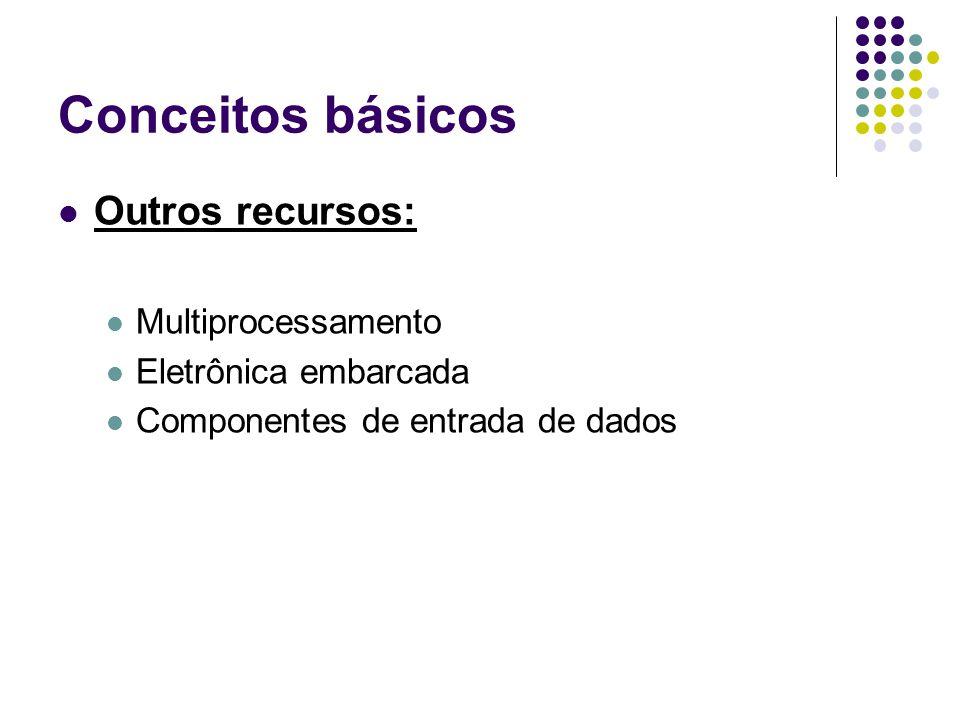 Conceitos básicos Outros recursos: Multiprocessamento Eletrônica embarcada Componentes de entrada de dados