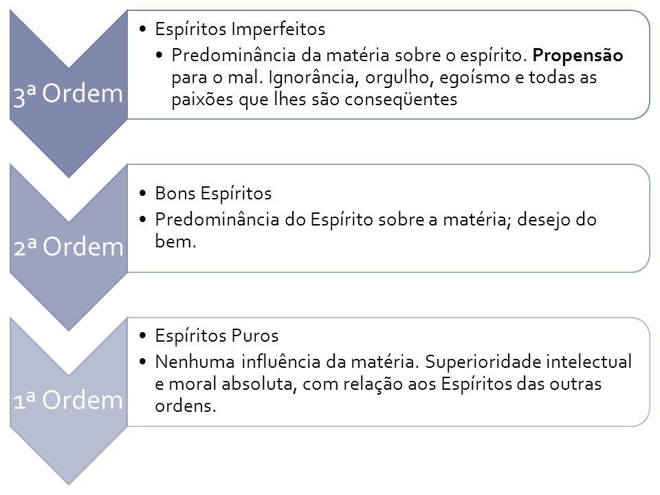 3ª Ordem Espíritos Imperfeitos Predominância da matéria sobre o espírito. Propensão para o mal. Ignorância, orgulho, egoísmo e todas as paixões que lh
